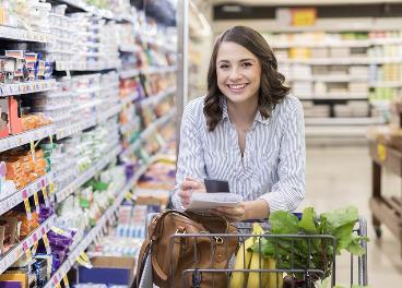Impacto del covid en el consumidor español