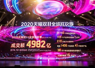 Alibaba en el 11.11