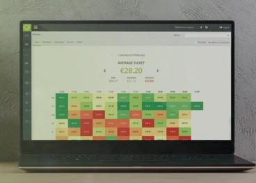 Orquest lanza KPI Management Freemium