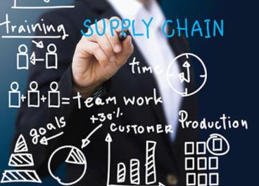Predicciones de Manhattan para supply chain