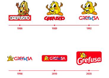Cambios del logotipo de Grefusa